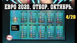 Чемпионат Европы по футболу Россия на ЕВРО 2020 Группы C E I G Расписание Таблицы