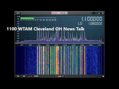 New York City AM Radio Bandscan with SDR