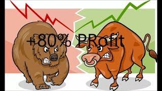 +80% PRofit!!! Без комментариев...Обучение торговли по экономическим новостям