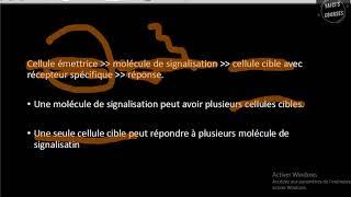 Les molécules de signalisation