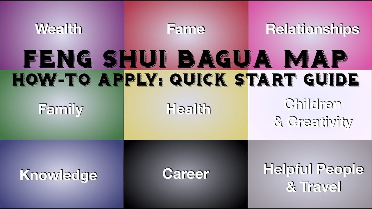 how to apply the feng shui bagua map quick easy with. Black Bedroom Furniture Sets. Home Design Ideas