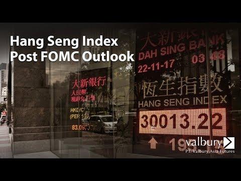 Hang Seng Index Post FOMC Analysis