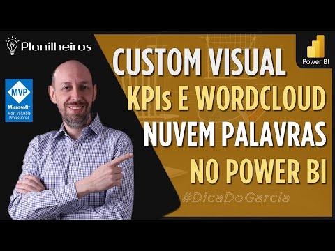 Power BI (desktop) - KPI, Exportando dados (*.csv) e Word Cloud