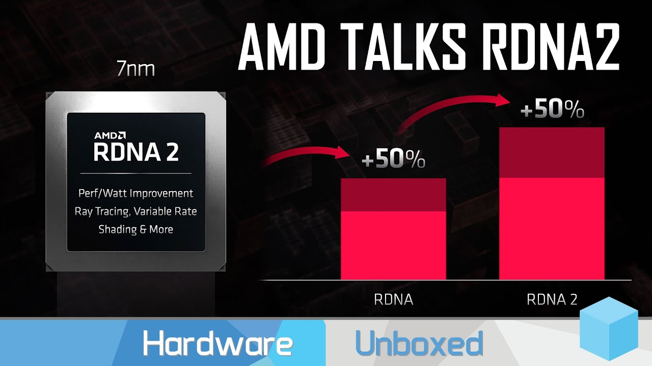 News Corner Amd Rdna 2 Delivers 50 Gains Cdna Radeon Rx 590 Gme Youtube