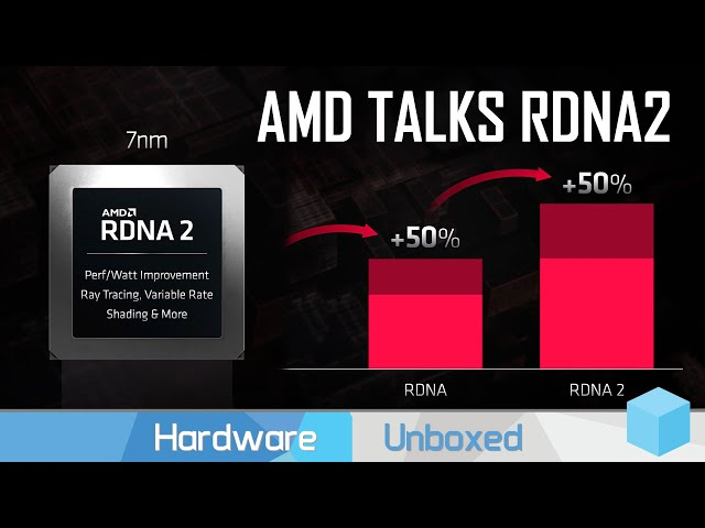 News Corner | AMD RDNA 2 Delivers 50% Gains,