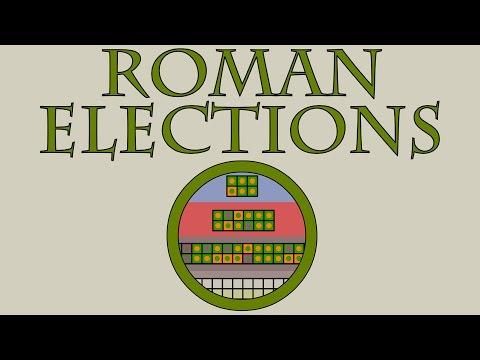 Roman Elections