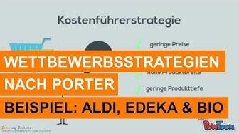 Die drei Wettbewerbsstrategien nach Porter - Am Beispiel Aldi, Edeka und Bio-Laden