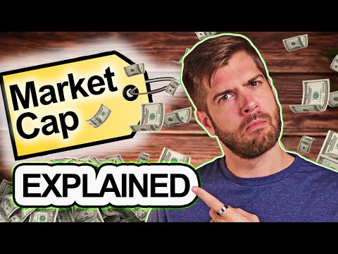 Market Cap Explained | What Does Market Cap Mean?