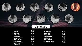 """How Would Wanna One (워너원) sing """"D-D-DANCE"""""""