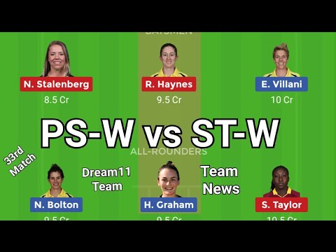 PS-W vs ST-W 33rd Match Dream11 Team WBBL || Perth Scorchers vs Sydney Thunder Dream11 & Playing11