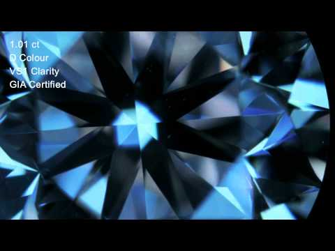 Clarity | Types of Inclusions in a Diamond & Reading a lab report