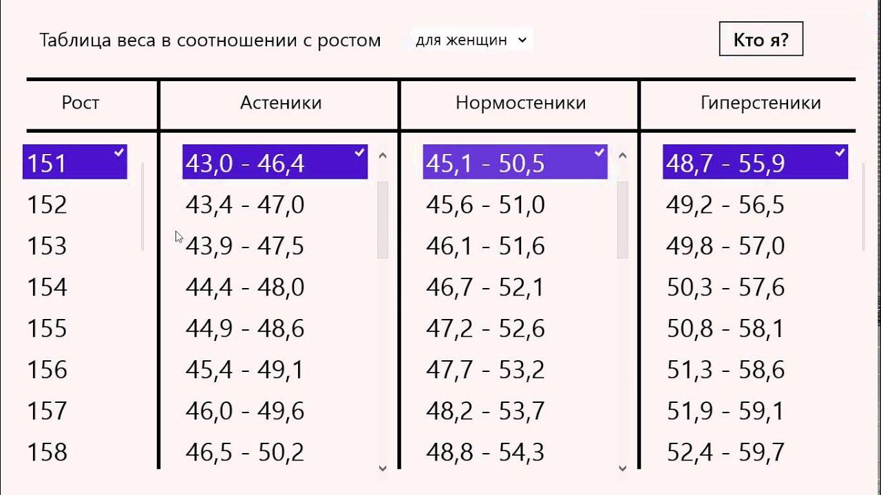 Соотношение роста и веса на WINDOWS 8.1 (виндовс 8.1)
