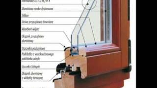 Budowa okna PCV (Praca na fizyke)
