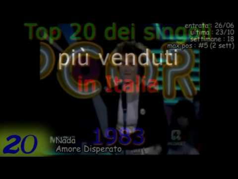 1983 - I 20 singoli più venduti in Italia