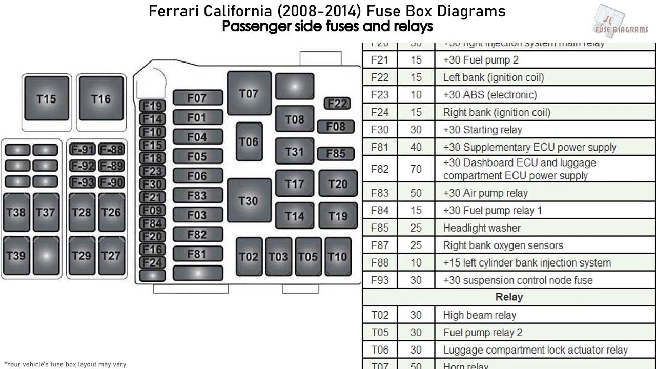 Ferrari California Fuse Box Best Wiring Diagrams Way Packet A Way Packet A Ekoegur Es