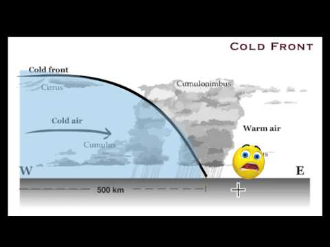 Cold Front vs Warm Front