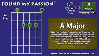 how to play a major chord on guitar open position