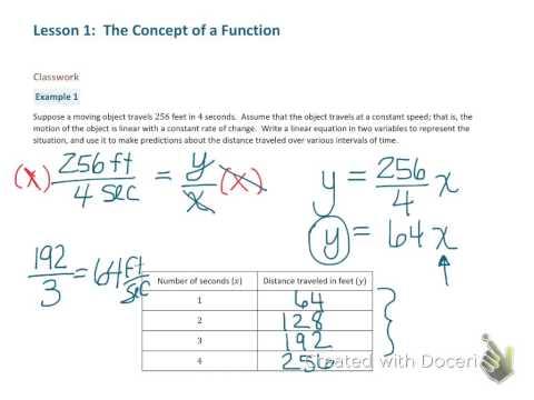 Grade 8 Math Module 5 Lesson 1