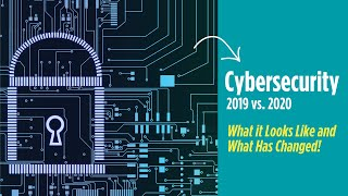 Cybersecurity: 2019 vs. 2020 – What it Looks Like and What Has Changed | CompTIA