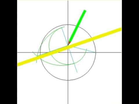 如何畫正十七邊形 Karl Gauss - YouTube