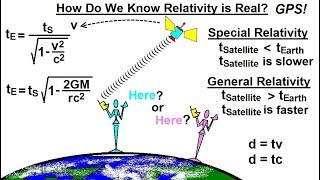 Physics - Relativity: Understanding Space, Time & Relativity (3 of 55) Is Relativity Real?