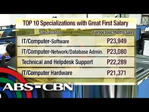 Why IT jobs are ideal for fresh grads?