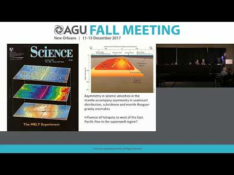 2017 Fall Meeting - U33A: Plate Tectonics: Fifty Years After the Revolution