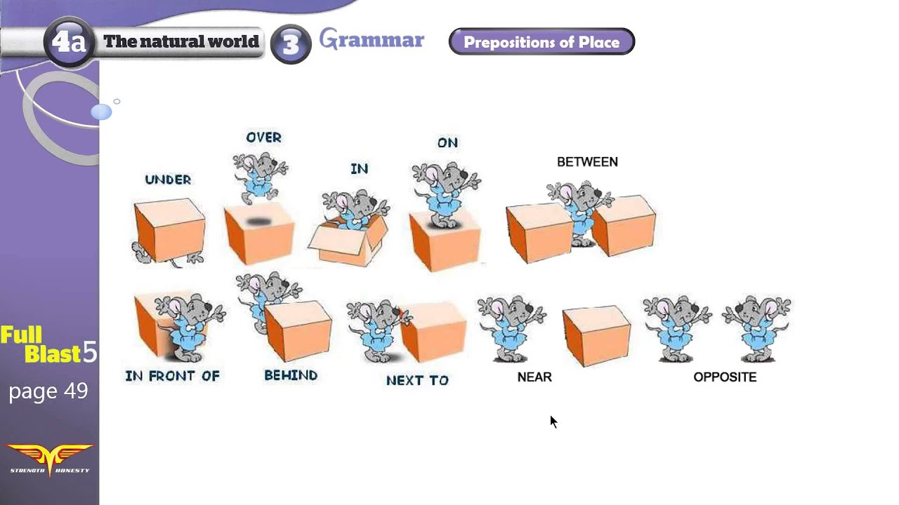 Full Blast5 Module 4a 3 Grammar Prepositions Of Time Place