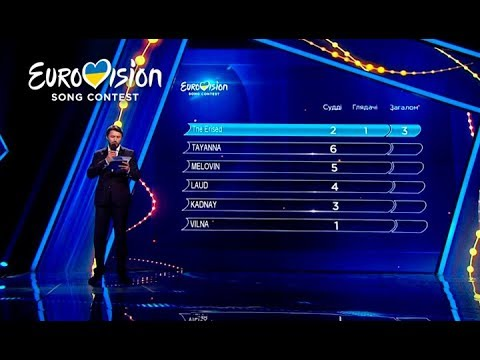 Оглашение результатов голосования – Национальный отбор на Евровидение-2018. ФИНАЛ
