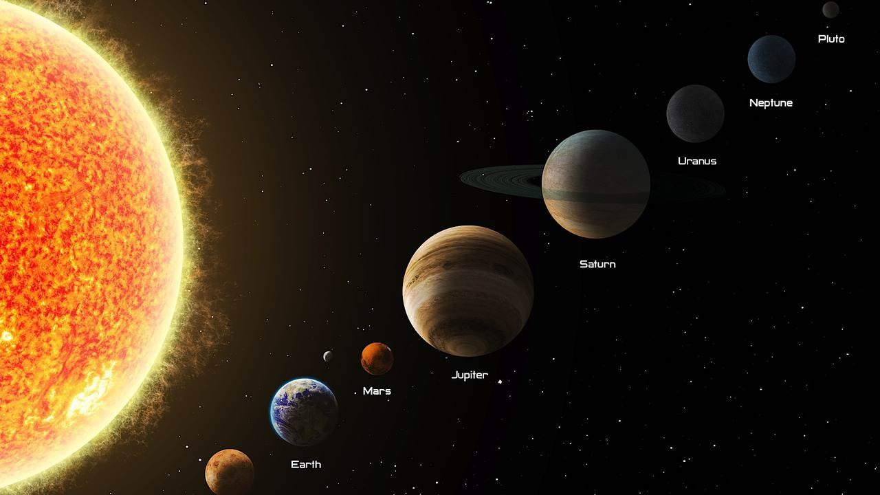 How To Remember Planets By Size