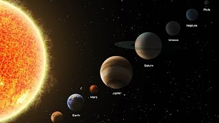How To Remember Planets By Size | Memory Techniques