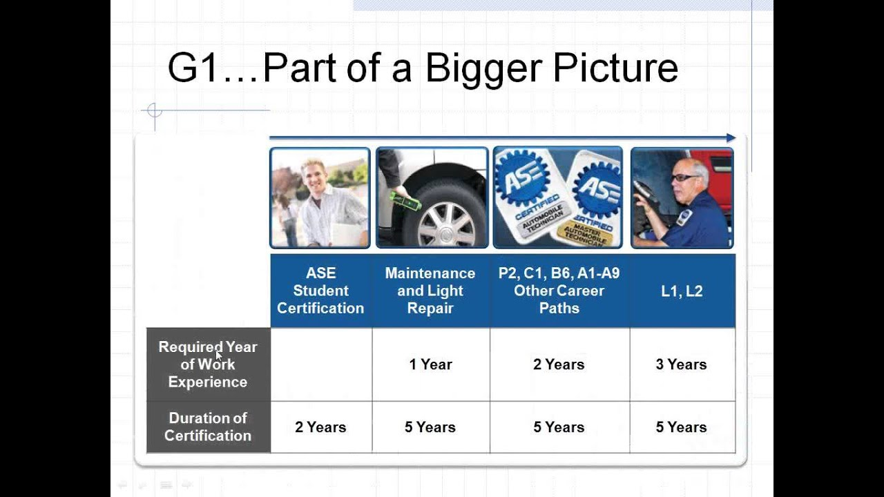 The new ase auto maintenance and light repair certification test the new ase auto maintenance and light repair certification test g1 youtube xflitez Choice Image