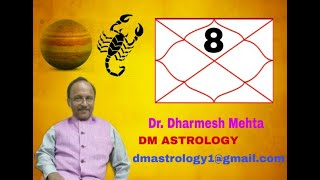 Jupiter Transit in Scorpio Sign by Dr.Dharmesh M. Mehta