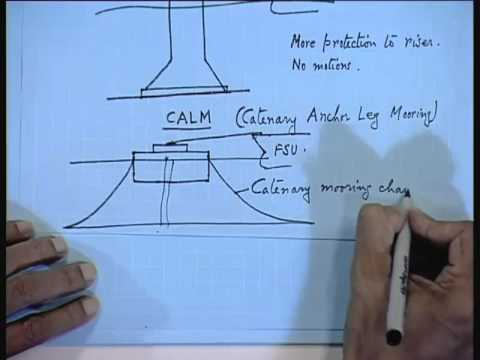 Mod-01 Lec-31 Mooring Systems (Contd...3)