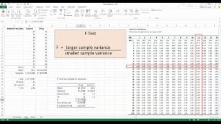 How To... Test for Equal and Unequal Variance (F test) in Excel 2013