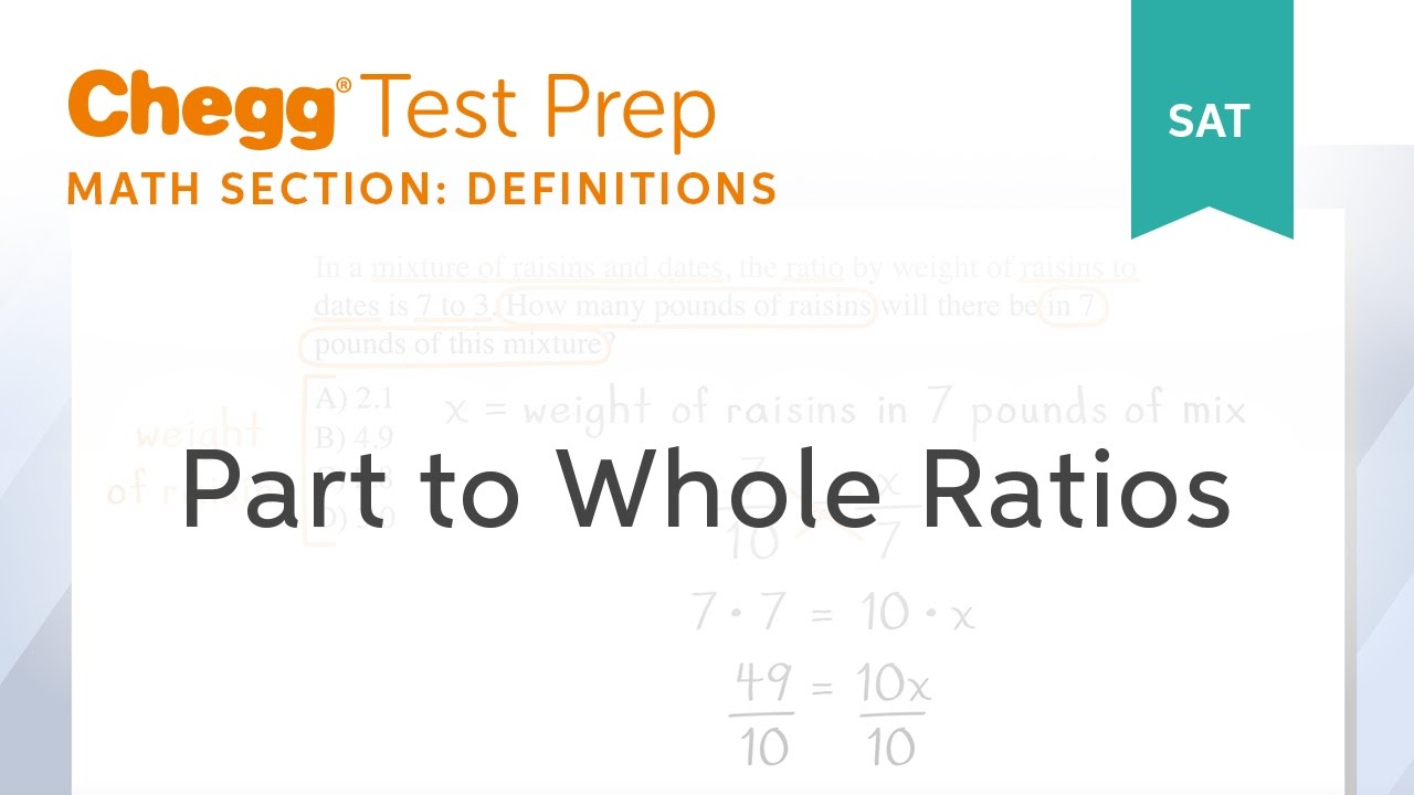 Online New SAT Prep, Done Right
