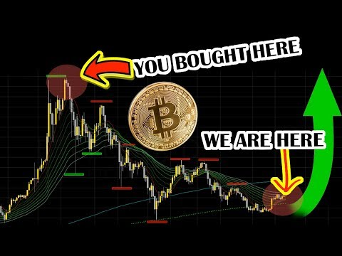 WHY BITCOIN'S PRICE COULD SURPASS ALL TIME HIGH – Will Bitcoin go back up? Bitcoin price recovery.