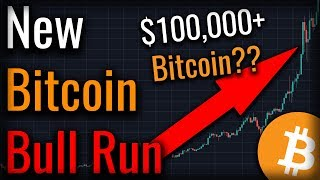 When Is The Next Bitcoin Bull Run And How Will It Look?