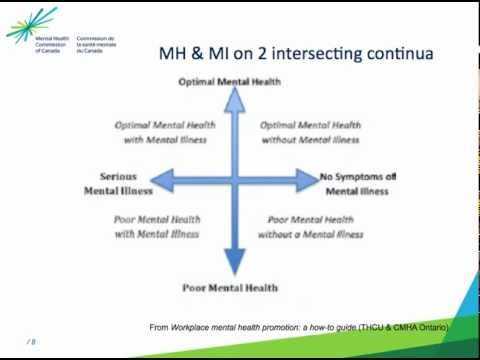Primary Prevention In Mental Health Approaches Examples By