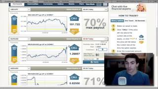 BINARY OPTION TRADING STRATEGY OF 2015 TRADERUSH TRICKS (live)