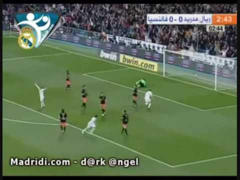 Real Madrid CF Young Talent Gonzalo Higuain