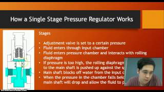 How a Pressure Regulator Works