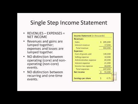 Intermediate Accounting I: The Income Statement I
