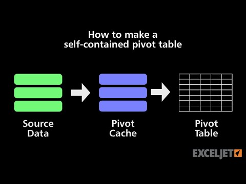 How to make a self contained pivot table