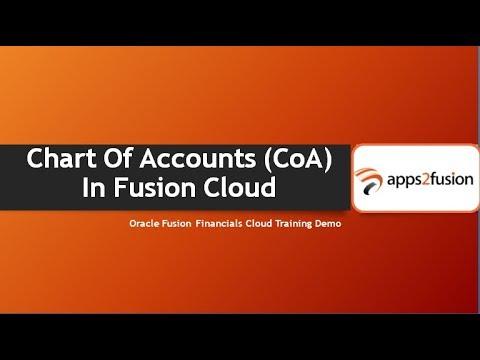 Create Chart Of Accounts (CoA) In Oracle Fusion Cloud
