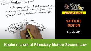 13. Physics | Satellite Motion | Kepler's Laws of Planetary Motion-Second Law | Ashish Arora