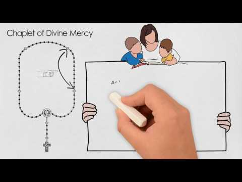 How to pray the Chaplet of Divine Mercy on Rosary Beads