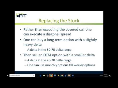 Options for Stock and Futures Traders