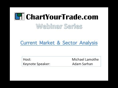 Current Market & Sector Analysis as of February 2014