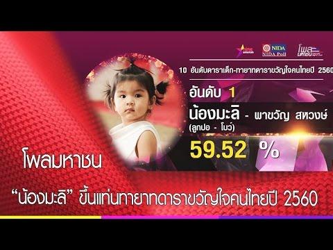 """โพลมหาชน : """"มะลิ"""" ขึ้นแท่นทายาทดาราขวัญใจคนไทยปี 2560"""